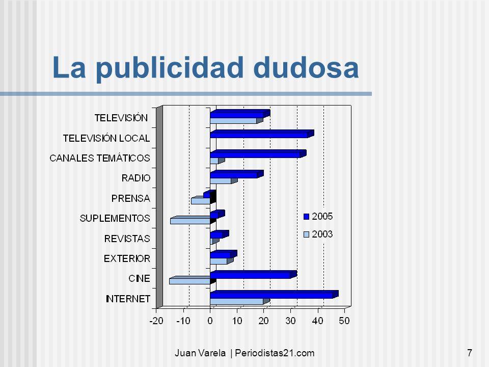 Juan Varela | Periodistas21.com8 El dinero llega, pero lento Internet es gratuito.