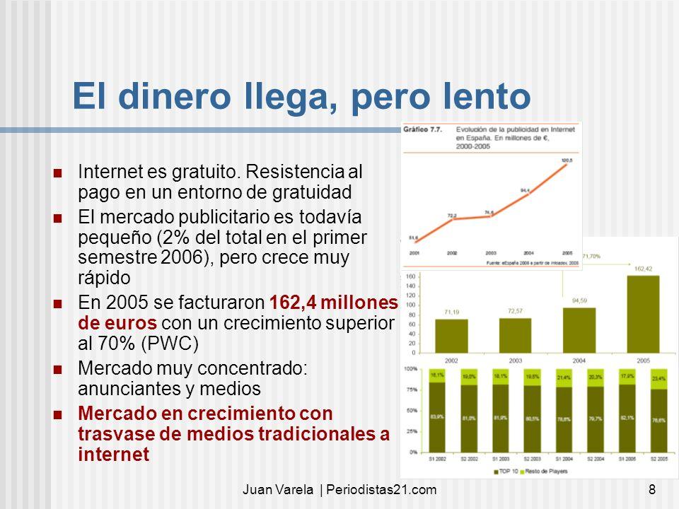 Juan Varela | Periodistas21.com9 La nueva dieta informativa Televisión: el único medio de masas, alrededor del 90% de la audiencia El audiovisual en internet creará un nuevo fenómeno Gratuitos: superan la distribución de los medios de pago.