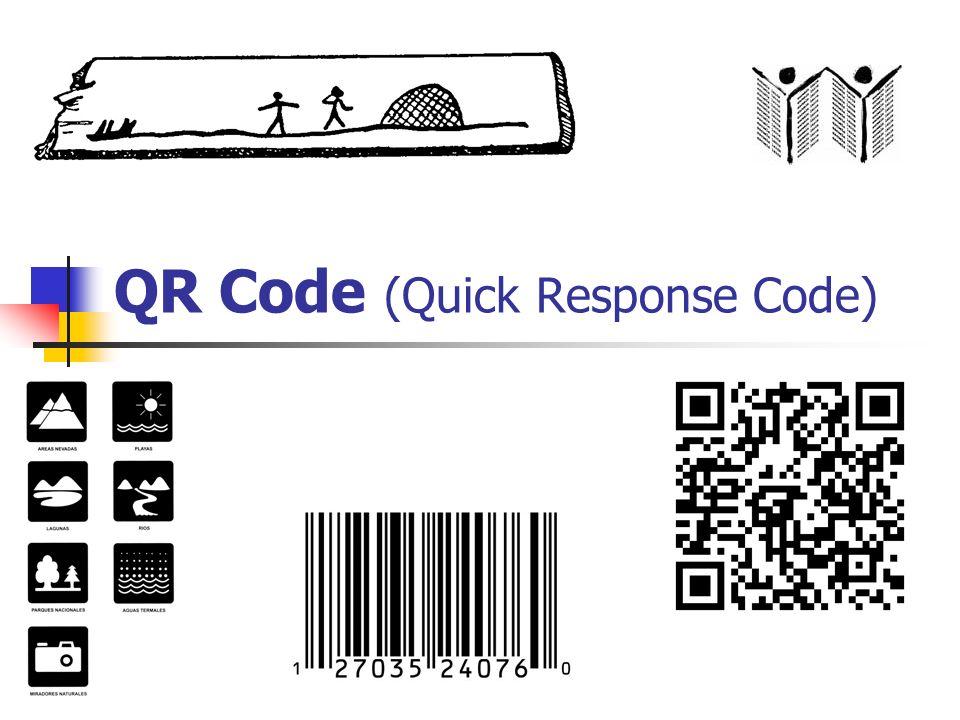 Indice Un poco de historia Que es el código QR.