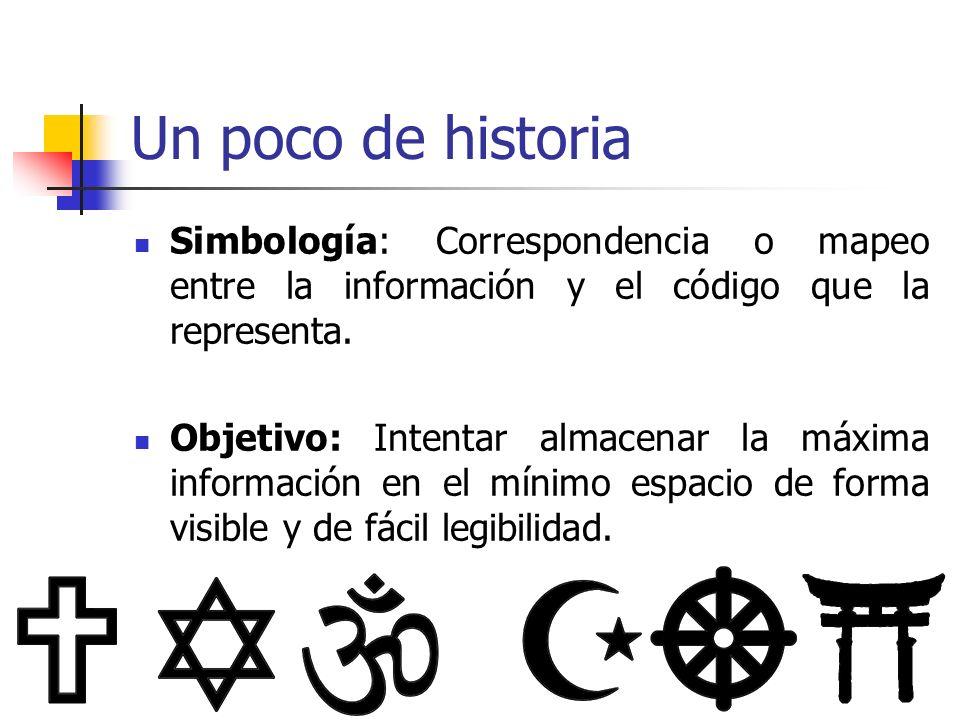 Un poco de historia Simbología: Correspondencia o mapeo entre la información y el código que la representa. Objetivo: Intentar almacenar la máxima inf