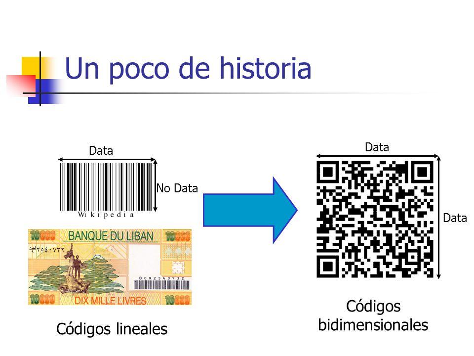 Un poco de historia Códigos lineales Códigos bidimensionales No Data Data