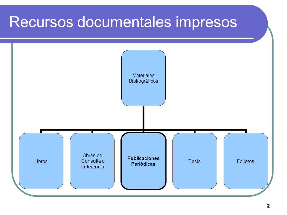 2 Recursos documentales impresos Materiales Bibliográficos Libros Obras de Consulta o Referencia Publicaciones Periódicas TesisFolletos