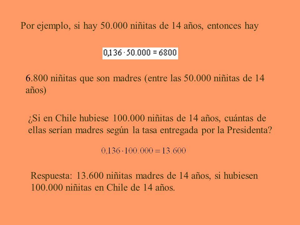 Por ejemplo, si hay 50.000 niñitas de 14 años, entonces hay 6.800 niñitas que son madres (entre las 50.000 niñitas de 14 años) ¿Si en Chile hubiese 100.000 niñitas de 14 años, cuántas de ellas serían madres según la tasa entregada por la Presidenta.