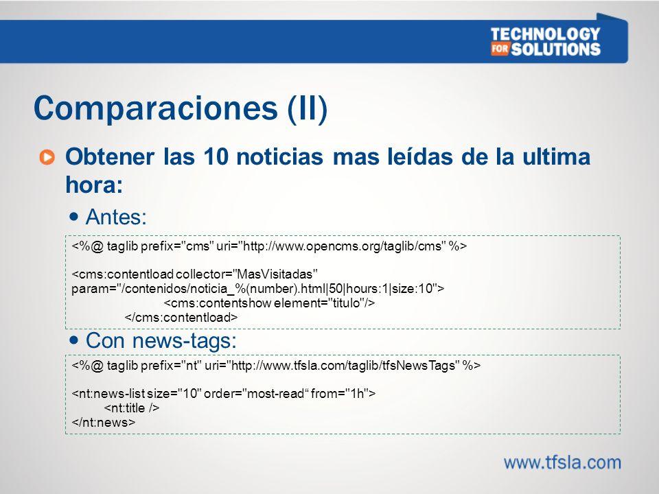 Comparaciones (II) Obtener las 10 noticias mas leídas de la ultima hora: Antes: Con news-tags: