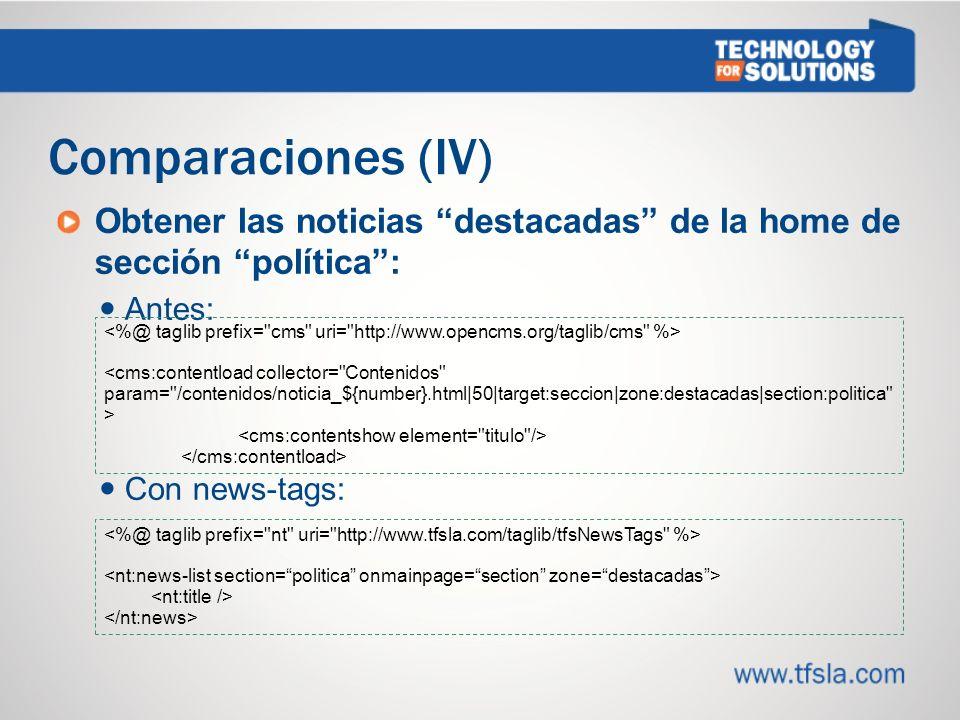 Comparaciones (IV) Obtener las noticias destacadas de la home de sección política: Antes: Con news-tags: