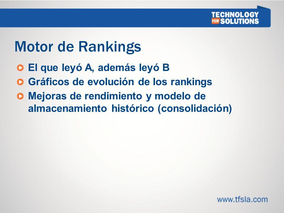 Motor de Rankings El que leyó A, además leyó B Gráficos de evolución de los rankings Mejoras de rendimiento y modelo de almacenamiento histórico (consolidación)