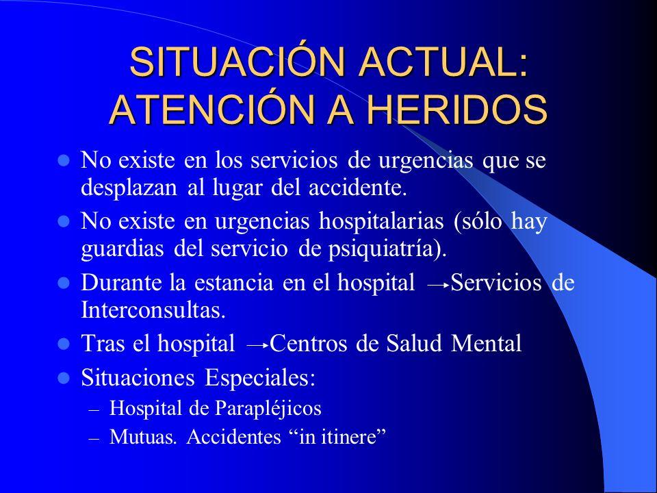 SITUACIÓN ACTUAL: ATENCIÓN A HERIDOS No existe en los servicios de urgencias que se desplazan al lugar del accidente. No existe en urgencias hospitala
