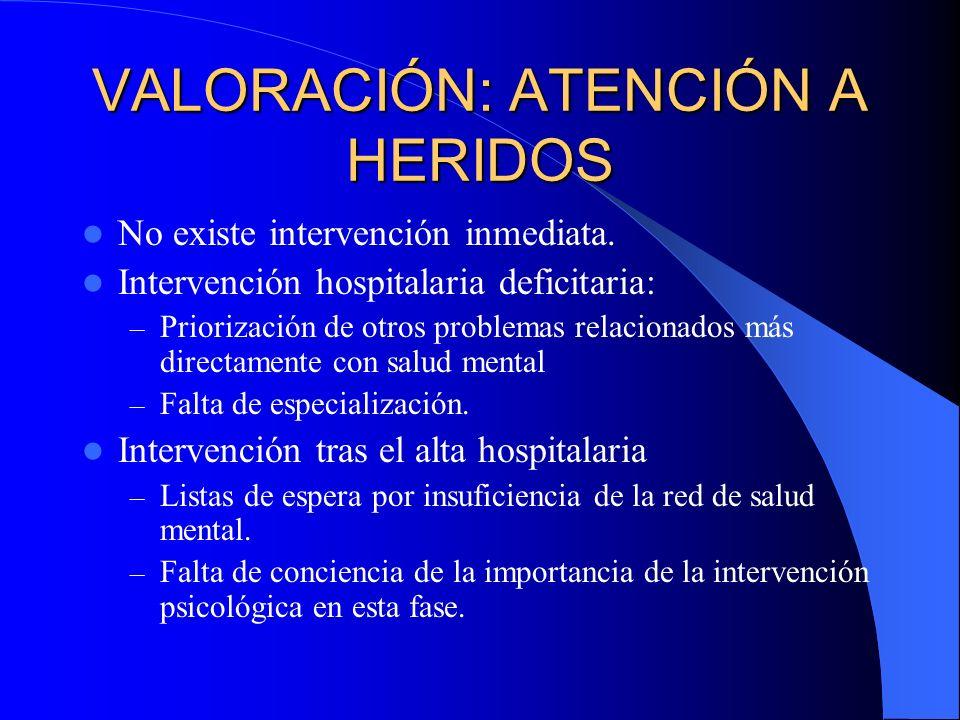 VALORACIÓN: ATENCIÓN A HERIDOS No existe intervención inmediata. Intervención hospitalaria deficitaria: – Priorización de otros problemas relacionados