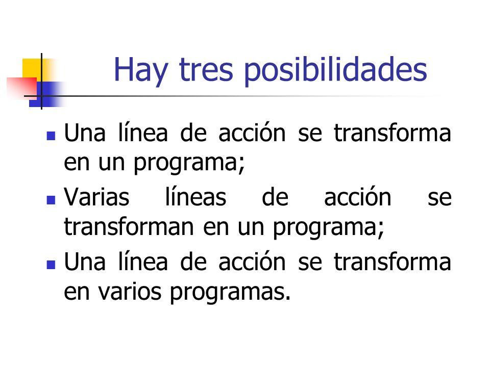 Hay tres posibilidades Una línea de acción se transforma en un programa; Varias líneas de acción se transforman en un programa; Una línea de acción se