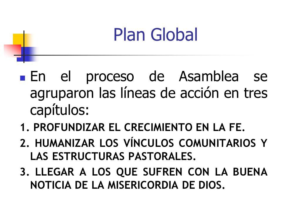 Plan Global En el proceso de Asamblea se agruparon las líneas de acción en tres capítulos: 1. PROFUNDIZAR EL CRECIMIENTO EN LA FE. 2. HUMANIZAR LOS VÍ