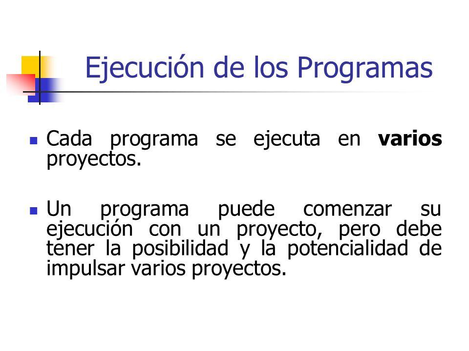 Ejecución de los Programas Cada programa se ejecuta en varios proyectos. Un programa puede comenzar su ejecución con un proyecto, pero debe tener la p