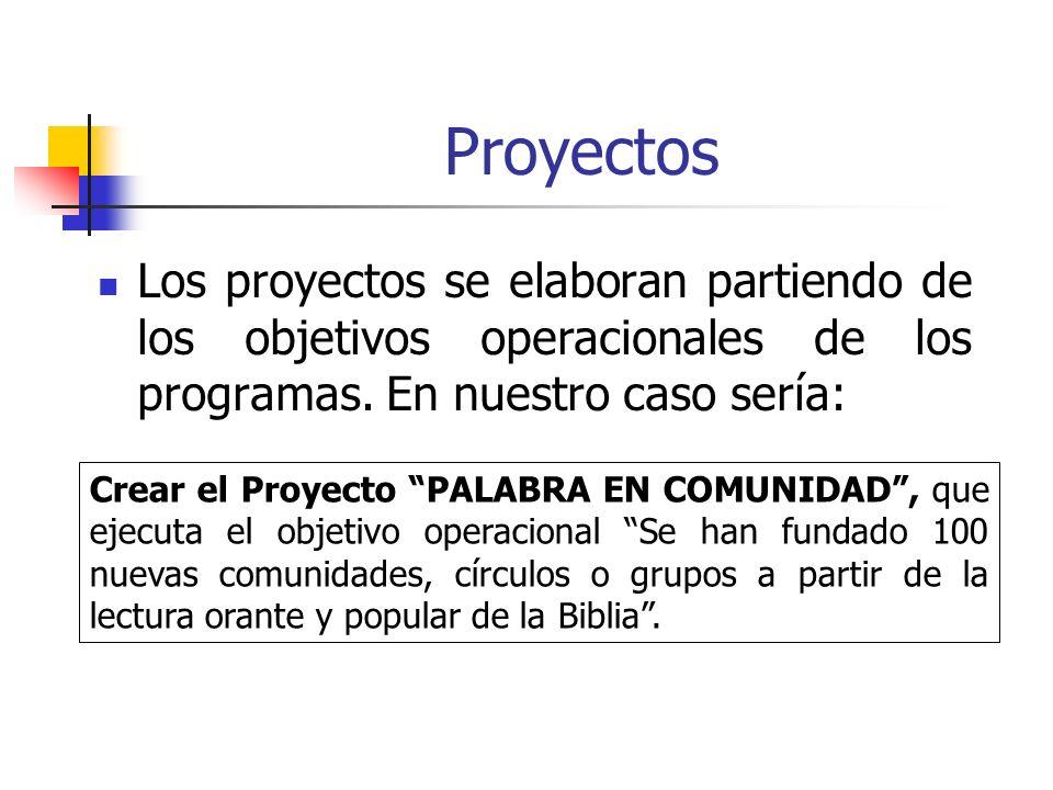 Proyectos Los proyectos se elaboran partiendo de los objetivos operacionales de los programas. En nuestro caso sería: Crear el Proyecto PALABRA EN COM