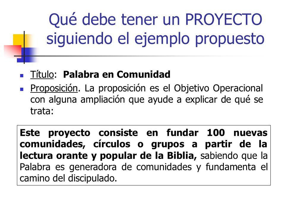 Qué debe tener un PROYECTO siguiendo el ejemplo propuesto Título: Palabra en Comunidad Proposición. La proposición es el Objetivo Operacional con algu