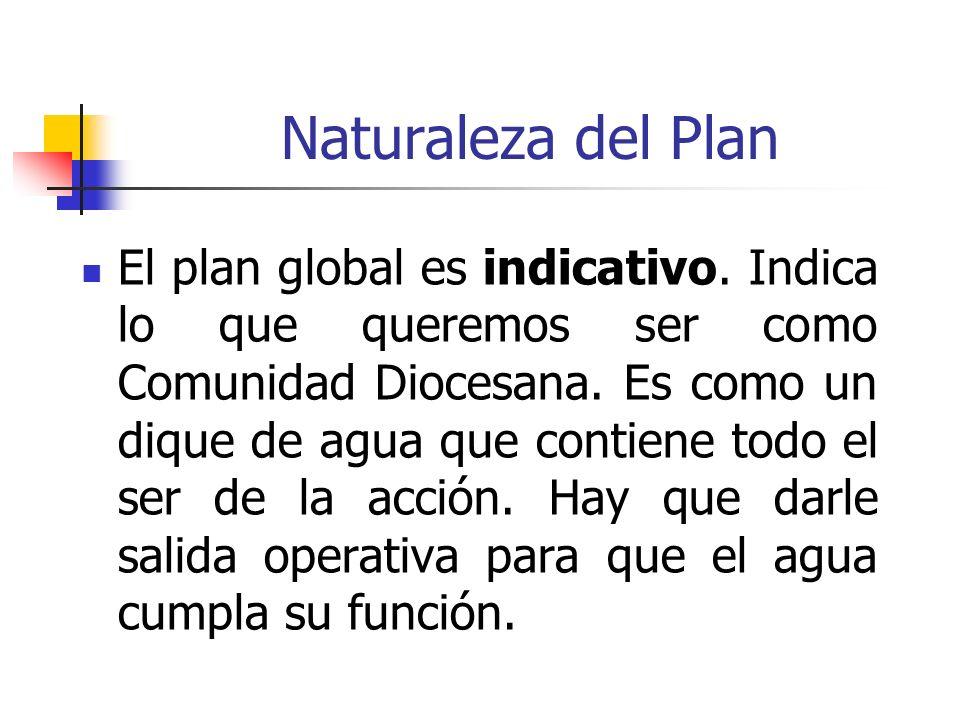 Naturaleza del Plan El plan global es indicativo. Indica lo que queremos ser como Comunidad Diocesana. Es como un dique de agua que contiene todo el s