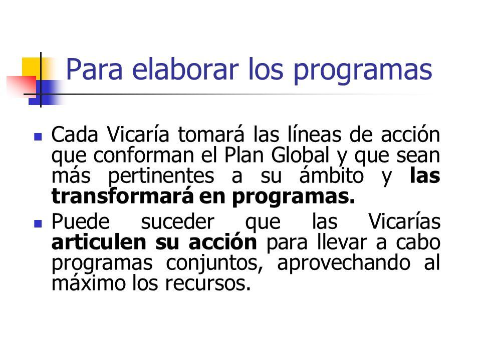 Hay tres posibilidades Una línea de acción se transforma en un programa; Varias líneas de acción se transforman en un programa; Una línea de acción se transforma en varios programas.