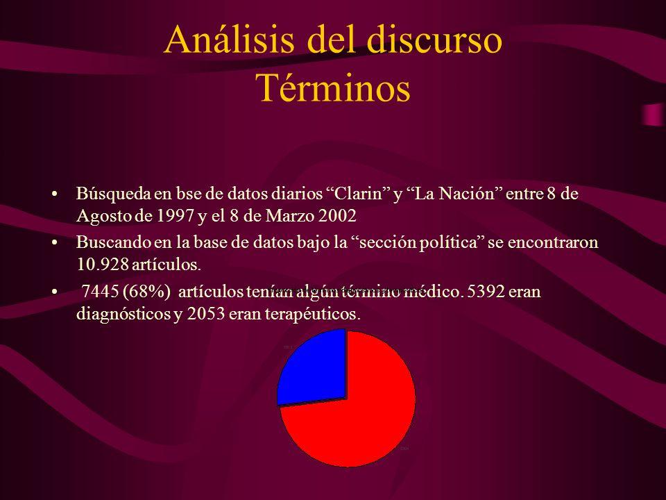 Análisis del discurso Términos Búsqueda en bse de datos diarios Clarin y La Nación entre 8 de Agosto de 1997 y el 8 de Marzo 2002 Buscando en la base