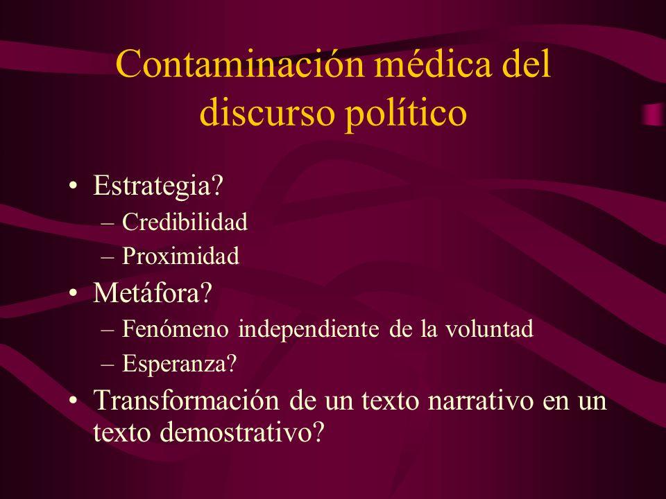Contaminación médica del discurso político Estrategia.