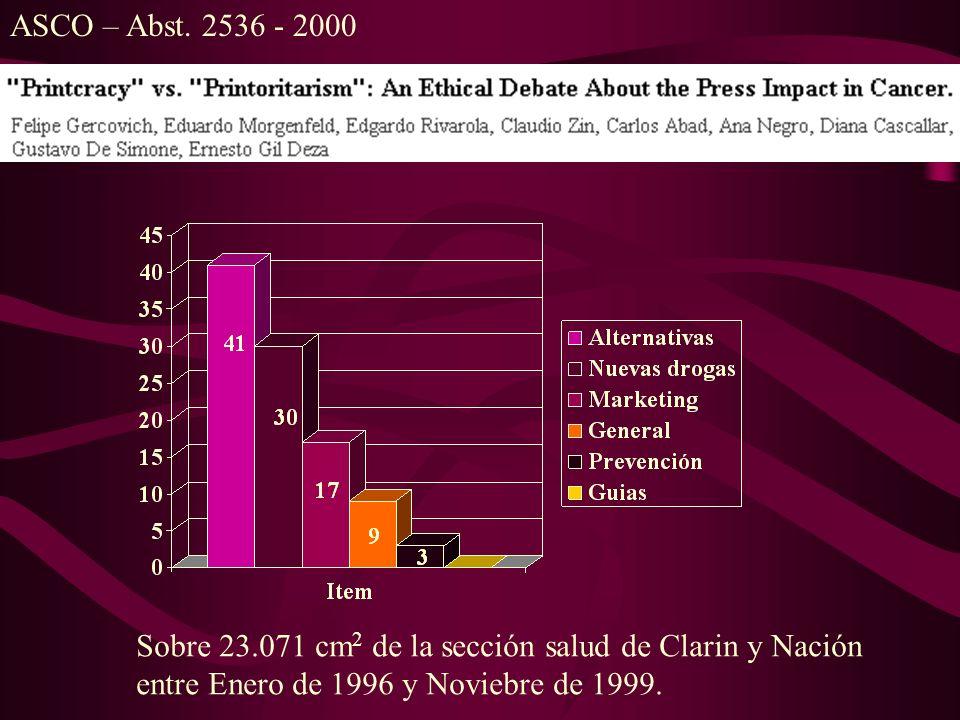 ASCO – Abst. 2536 - 2000 Sobre 23.071 cm 2 de la sección salud de Clarin y Nación entre Enero de 1996 y Noviebre de 1999.