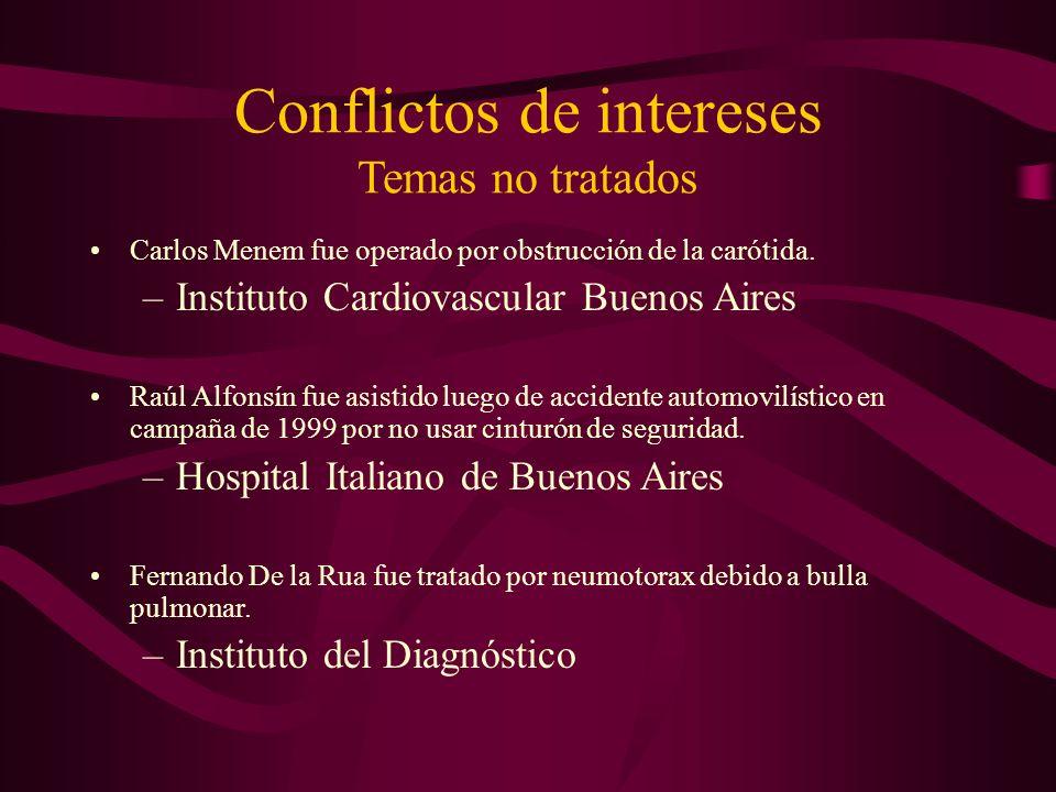 Conflictos de intereses Temas no tratados Carlos Menem fue operado por obstrucción de la carótida. –Instituto Cardiovascular Buenos Aires Raúl Alfonsí
