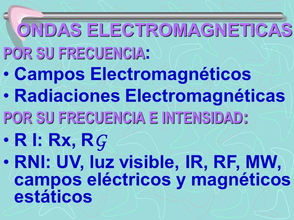ONDAS ELECTROMAGNETICAS POR SU FRECUENCIA POR SU FRECUENCIA : Campos Electromagnéticos Radiaciones Electromagnéticas POR SU FRECUENCIA E INTENSIDAD : R I: Rx, R G RNI: UV, luz visible, IR, RF, MW, campos eléctricos y magnéticos estáticos