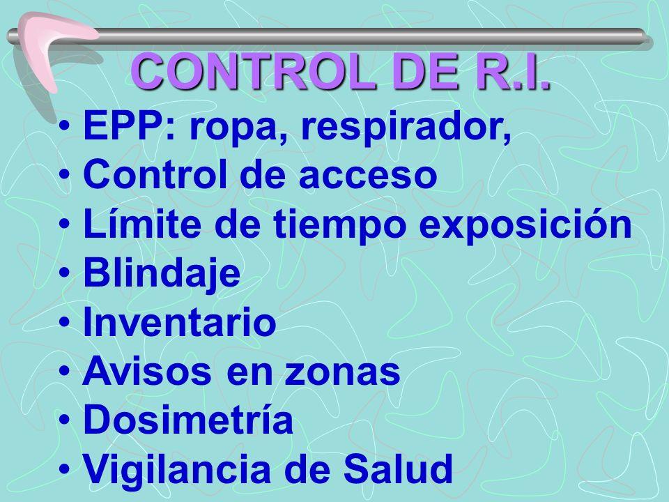 EPP: ropa, respirador, Control de acceso Límite de tiempo exposición Blindaje Inventario Avisos en zonas Dosimetría Vigilancia de Salud CONTROL DE R.I