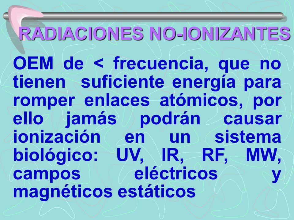 RADIACIONES NO-IONIZANTES OEM de < frecuencia, que no tienen suficiente energía para romper enlaces atómicos, por ello jamás podrán causar ionización en un sistema biológico: UV, IR, RF, MW, campos eléctricos y magnéticos estáticos