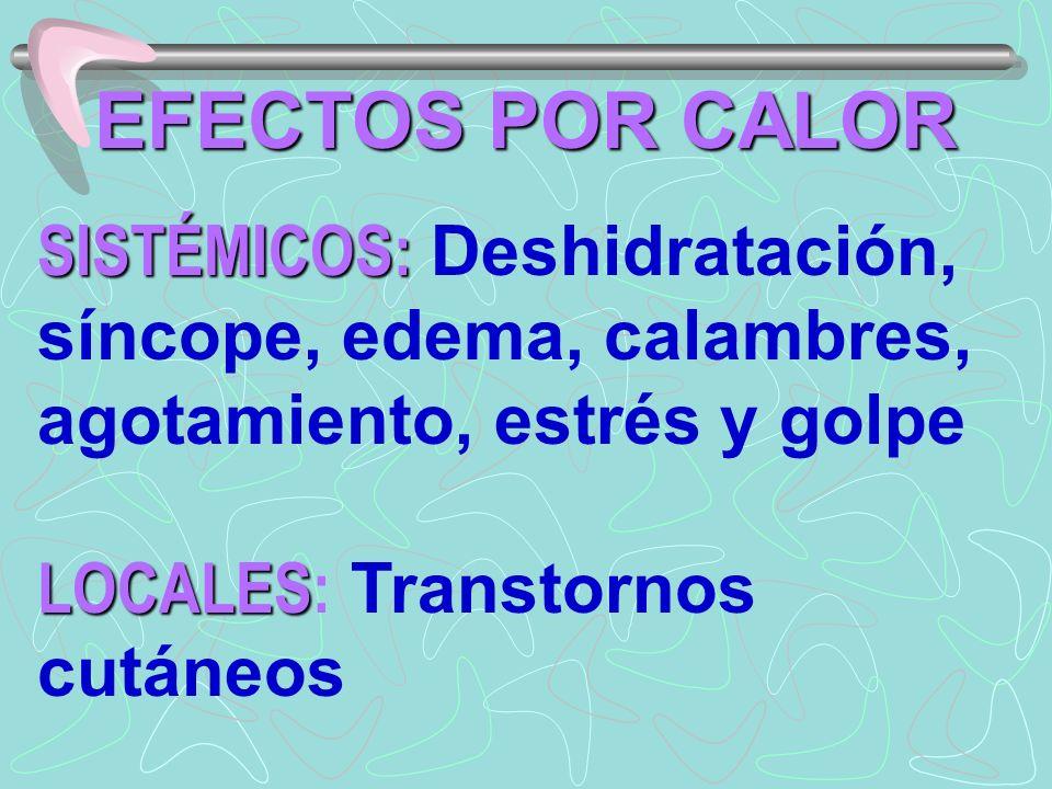 EFECTOS POR CALOR SISTÉMICOS: SISTÉMICOS: Deshidratación, síncope, edema, calambres, agotamiento, estrés y golpe LOCALES LOCALES: Transtornos cutáneos
