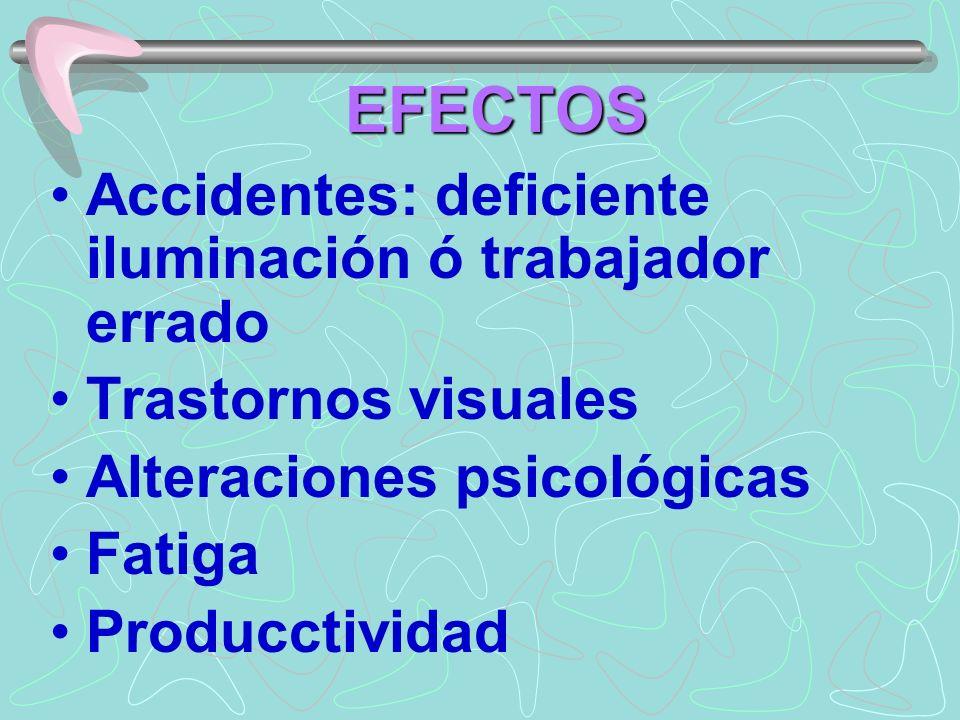 Accidentes: deficiente iluminación ó trabajador errado Trastornos visuales Alteraciones psicológicas Fatiga Producctividad EFECTOS