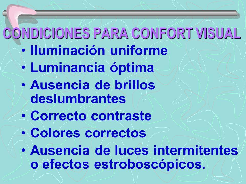 CONDICIONES PARA CONFORT VISUAL Iluminación uniforme Luminancia óptima Ausencia de brillos deslumbrantes Correcto contraste Colores correctos Ausencia de luces intermitentes o efectos estroboscópicos.