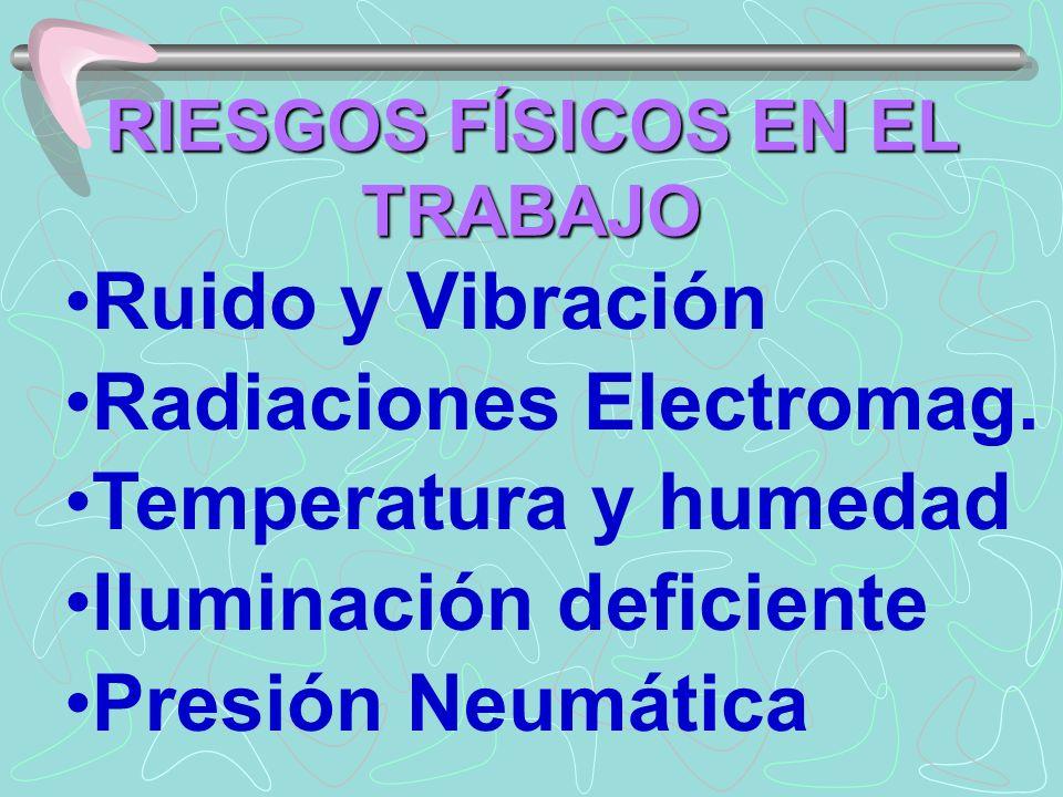 RIESGOS FÍSICOS EN EL TRABAJO Ruido y Vibración Radiaciones Electromag. Temperatura y humedad Iluminación deficiente Presión Neumática