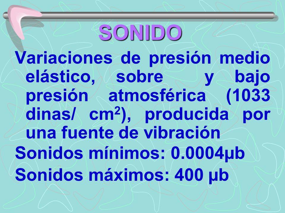 SONIDO Variaciones de presión medio elástico, sobre y bajo presión atmosférica (1033 dinas/ cm 2 ), producida por una fuente de vibración Sonidos míni