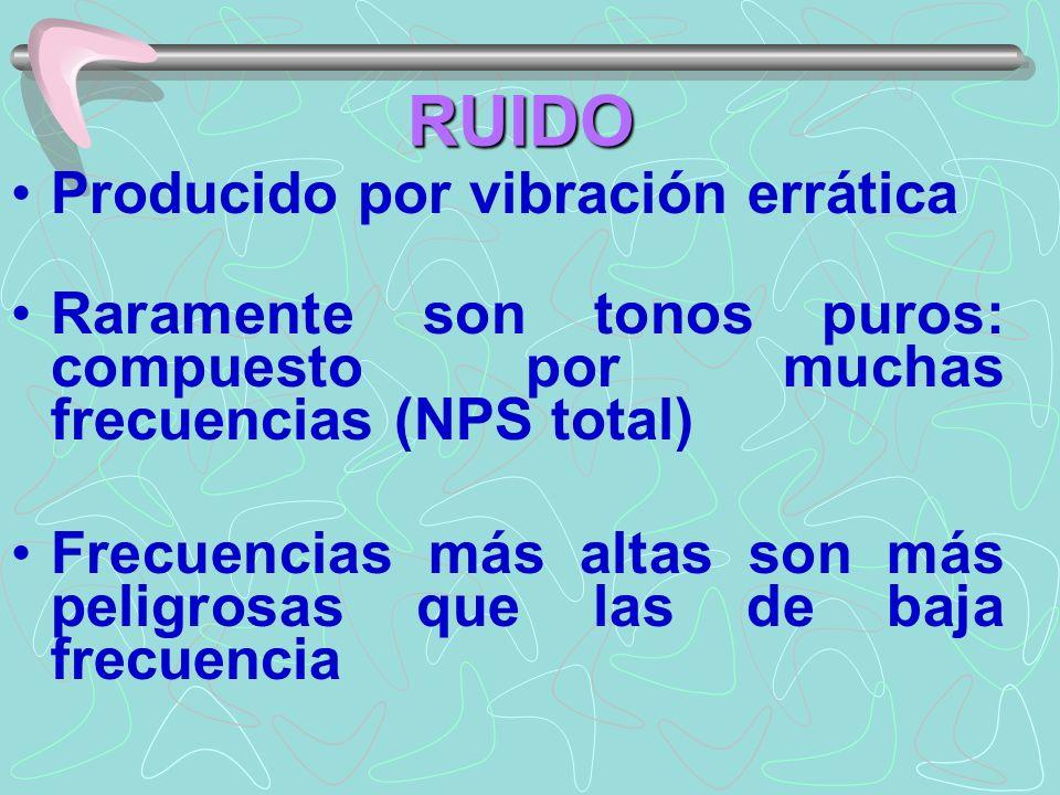Producido por vibración errática Raramente son tonos puros: compuesto por muchas frecuencias (NPS total) Frecuencias más altas son más peligrosas que las de baja frecuencia RUIDO