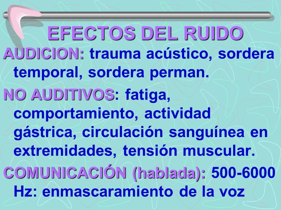 AUDICION: AUDICION: trauma acústico, sordera temporal, sordera perman. NO AUDITIVOS NO AUDITIVOS: fatiga, comportamiento, actividad gástrica, circulac