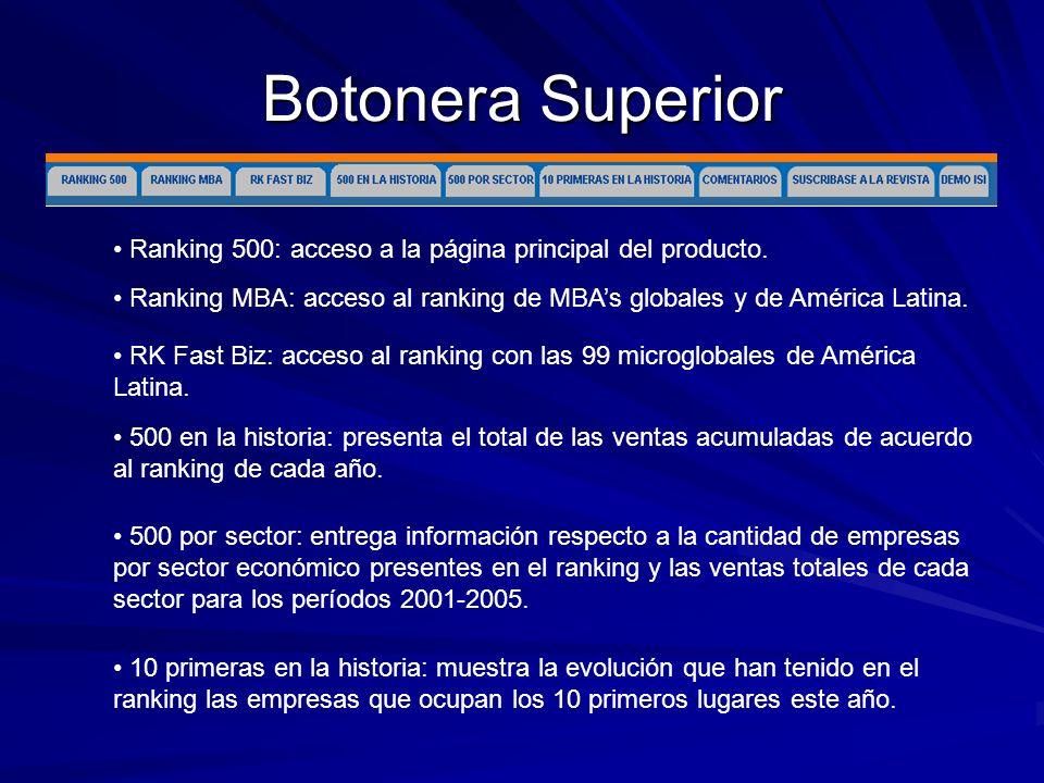 Botonera Superior Ranking 500: acceso a la página principal del producto. Ranking MBA: acceso al ranking de MBAs globales y de América Latina. RK Fast