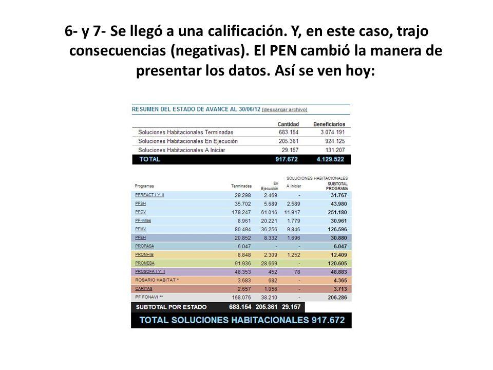 El tema volvió al debate un año después: Kicillof mencionó el dato de manera correcta.