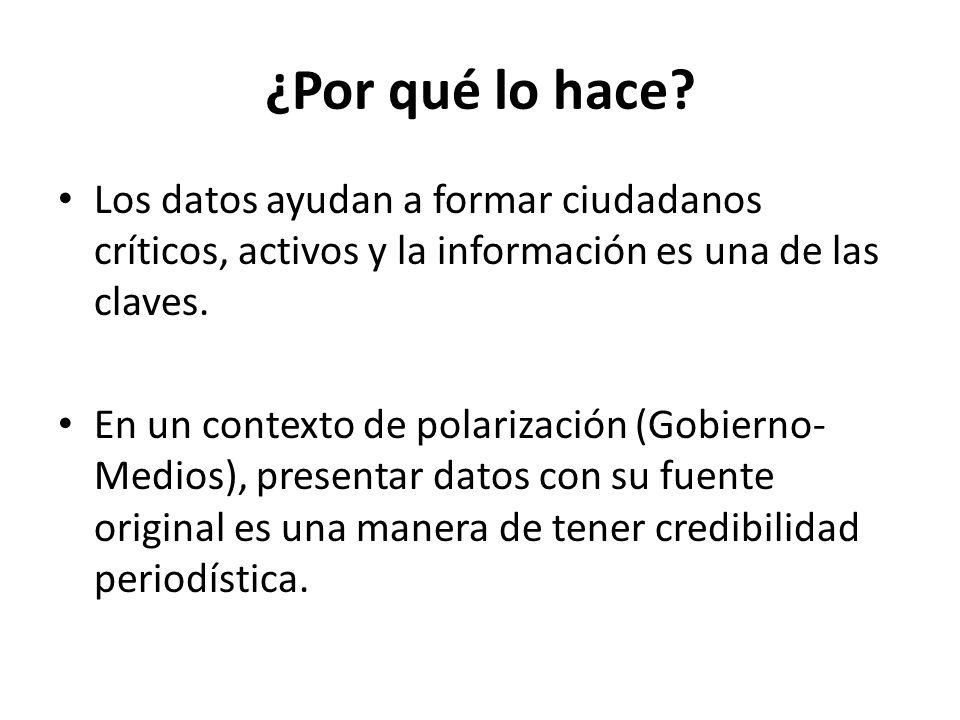 Periodismo de datos Chequeado.com se enmarca dentro del llamado Periodismo de datos o Periodismo de base de datos.