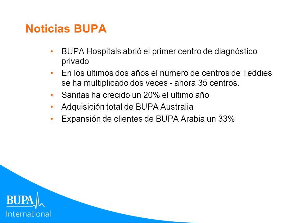 Noticias BUPA BUPA Hospitals abrió el primer centro de diagnóstico privado En los últimos dos años el número de centros de Teddies se ha multiplicado