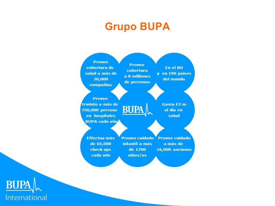 Grupo BUPA Provee trminto a más de 750,000 personas en hospitales BUPA cada año Provee cobertura de salud a más de 30,000 compañías Provee cobertura a