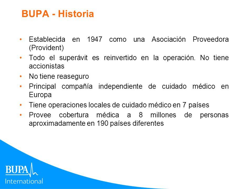 BUPA - Historia Establecida en 1947 como una Asociación Proveedora (Provident) Todo el superávit es reinvertido en la operación. No tiene accionistas