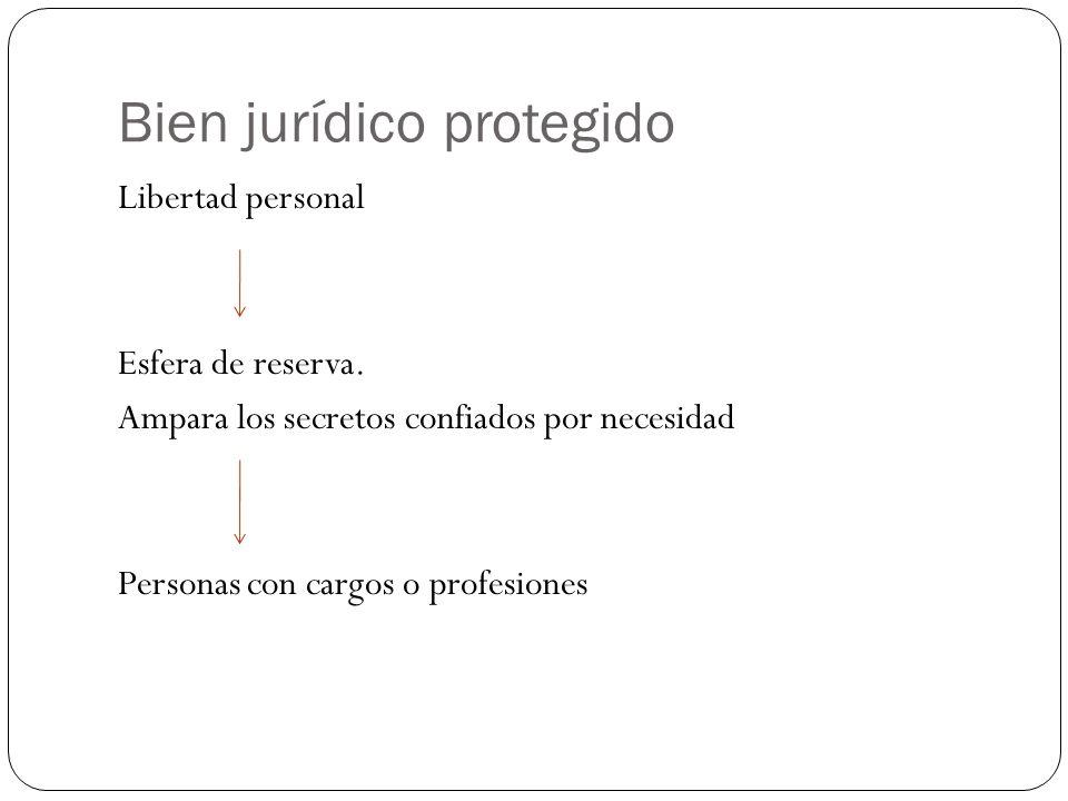 Bien jurídico protegido Libertad personal Esfera de reserva. Ampara los secretos confiados por necesidad Personas con cargos o profesiones