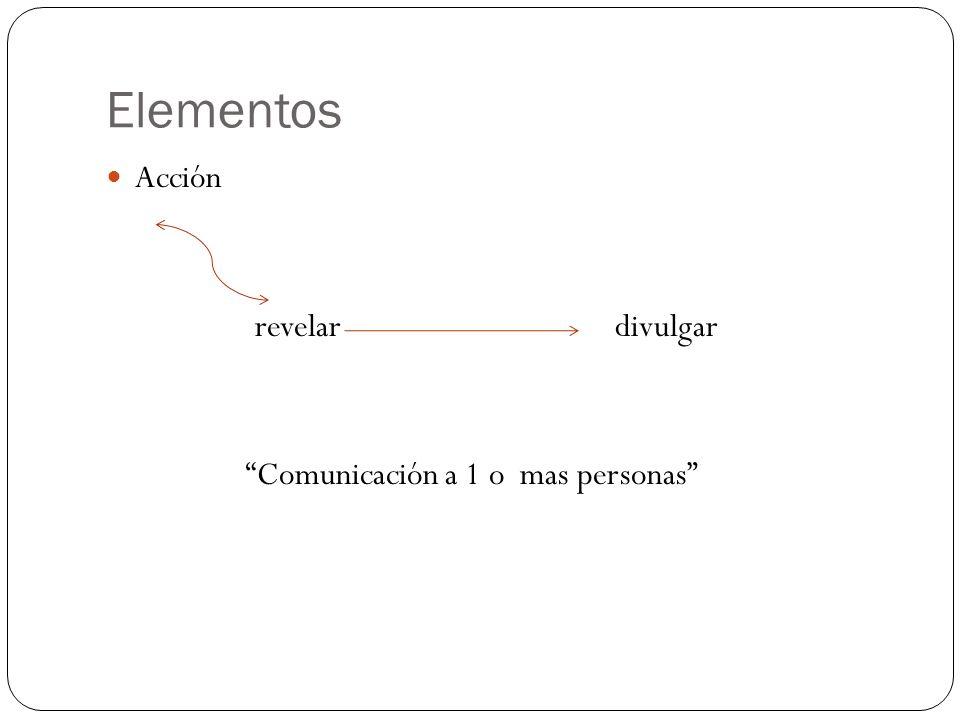 Elementos Acción revelar divulgar Comunicación a 1 o mas personas