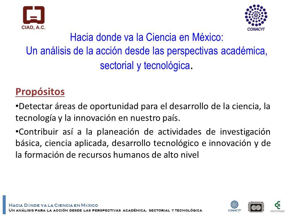 Hacia D ó nde va la Ciencia en M é xico Un análisis para la acción desde las perspectivas académica, sectorial y tecnológica Hacia donde va la Ciencia en México: Un análisis de la acción desde las perspectivas académica, sectorial y tecnológica.