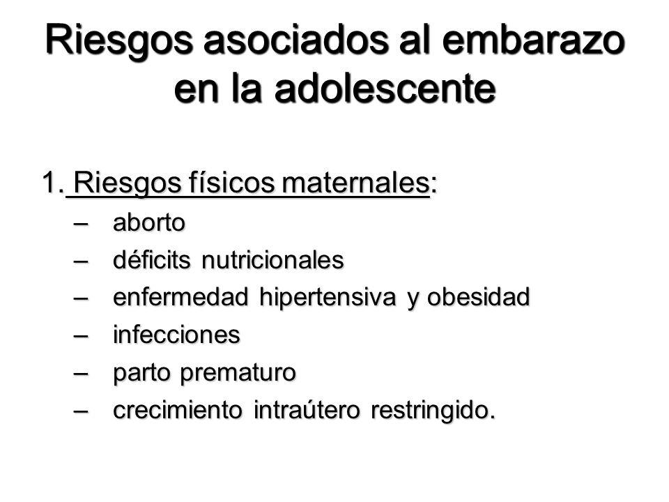 Riesgos asociados al embarazo en la adolescente 1. Riesgos físicos maternales: –aborto –déficits nutricionales –enfermedad hipertensiva y obesidad –in