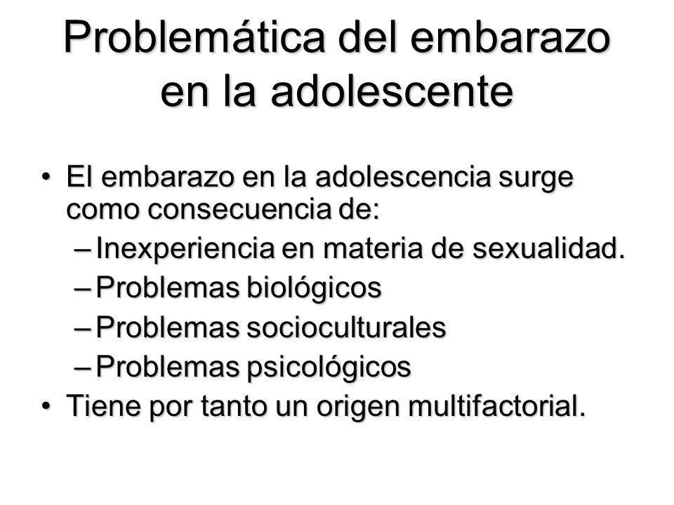 Problemática del embarazo en la adolescente El embarazo en la adolescencia surge como consecuencia de:El embarazo en la adolescencia surge como consec