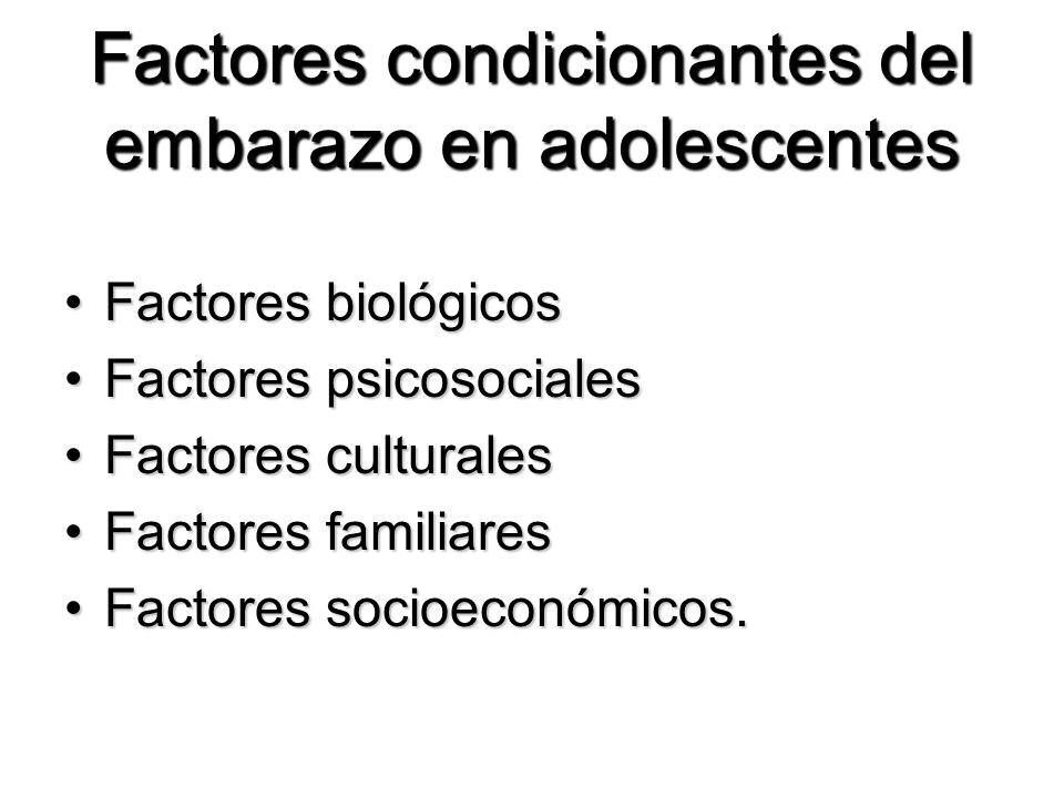 Factores condicionantes del embarazo en adolescentes Factores biológicosFactores biológicos Factores psicosocialesFactores psicosociales Factores cult
