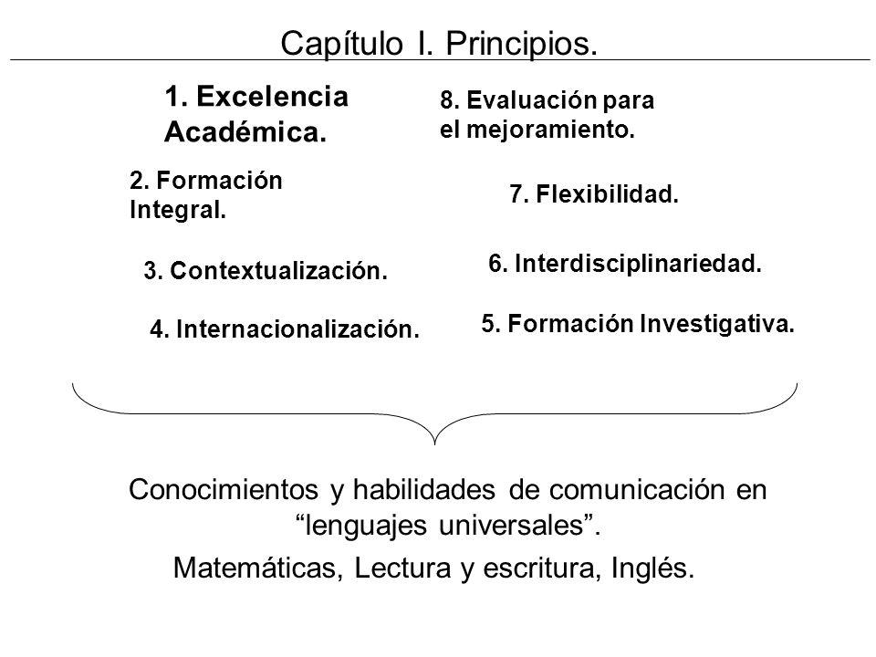 1. Excelencia Académica. 2. Formación Integral. 3. Contextualización. 4. Internacionalización. 5. Formación Investigativa. 6. Interdisciplinariedad. 7