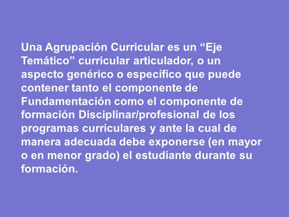 Una Agrupación Curricular es un Eje Temático curricular articulador, o un aspecto genérico o específico que puede contener tanto el componente de Fund