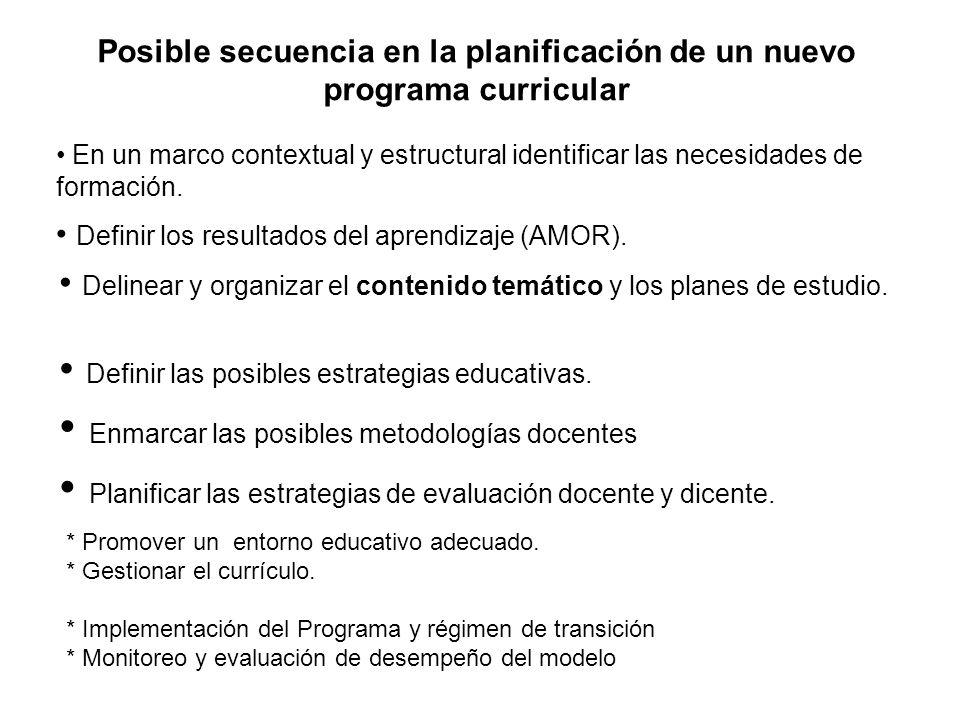 Posible secuencia en la planificación de un nuevo programa curricular * Implementación del Programa y régimen de transición * Monitoreo y evaluación d