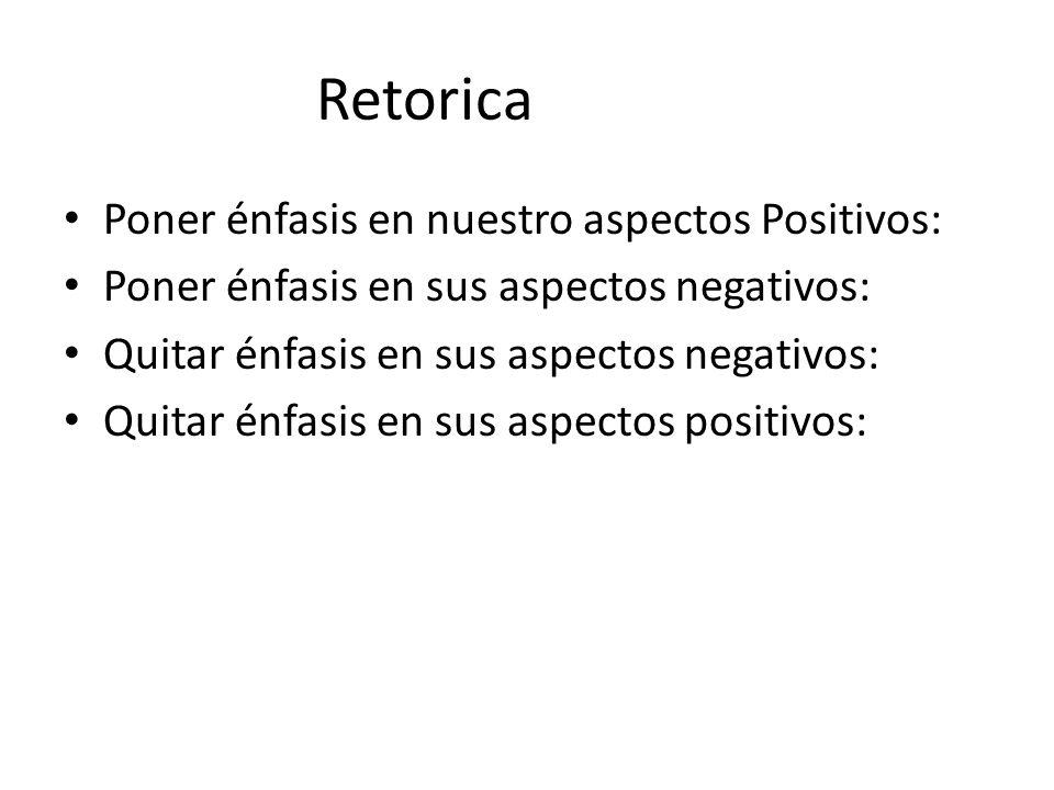 Retorica Poner énfasis en nuestro aspectos Positivos: Poner énfasis en sus aspectos negativos: Quitar énfasis en sus aspectos negativos: Quitar énfasi