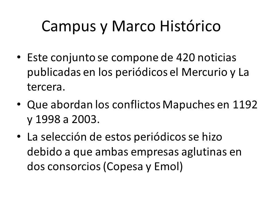 Campus y Marco Histórico Este conjunto se compone de 420 noticias publicadas en los periódicos el Mercurio y La tercera. Que abordan los conflictos Ma